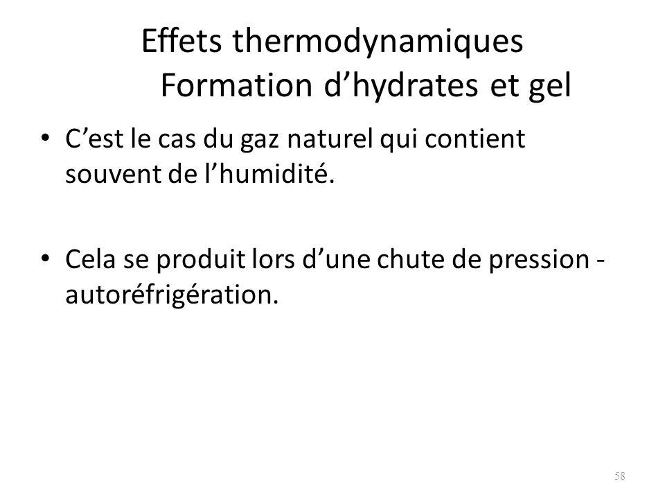 Effets thermodynamiques Formation dhydrates et gel Cest le cas du gaz naturel qui contient souvent de lhumidité. Cela se produit lors dune chute de pr