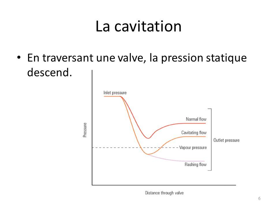 Solution: Calcul du delta P seuil au delà duquel il y a cavitation Le catalogue du manufacturier indique un K C = 0.42 pour cette ouverture de valve: 17 Donc la valve va être en forte cavitation.