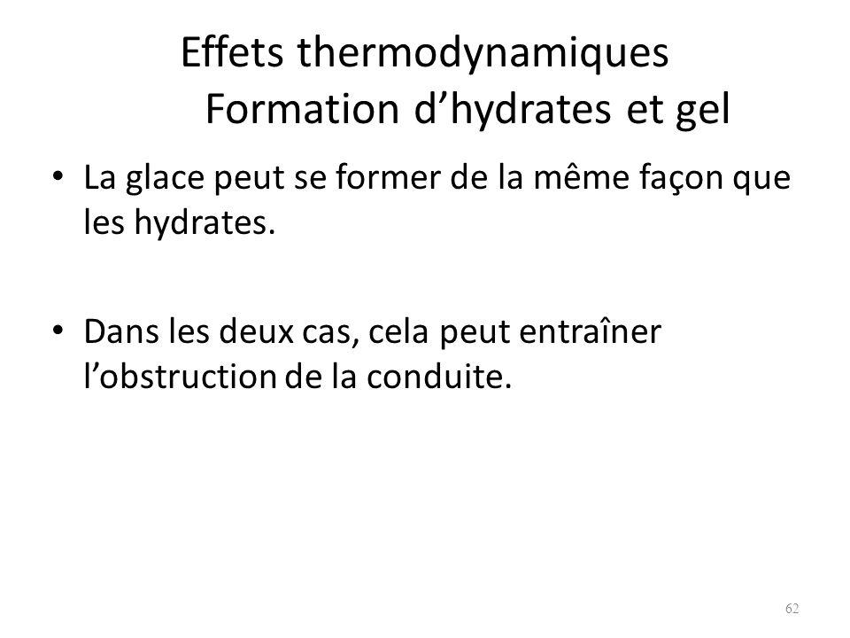 Effets thermodynamiques Formation dhydrates et gel La glace peut se former de la même façon que les hydrates. Dans les deux cas, cela peut entraîner l