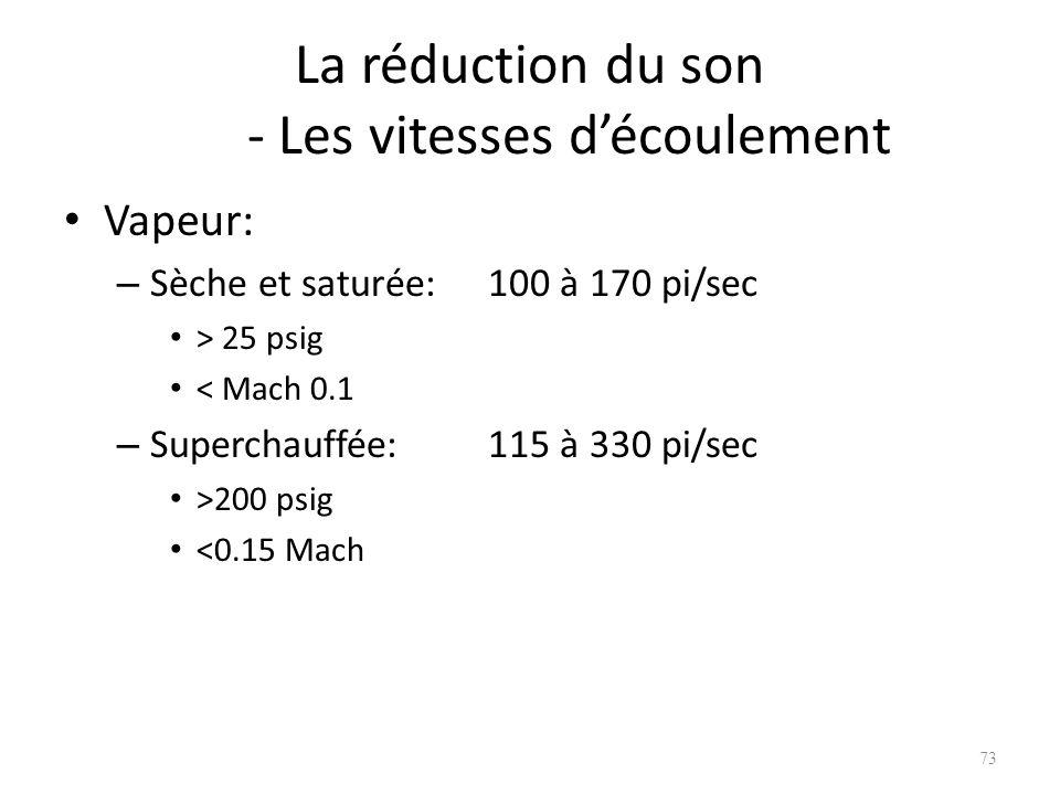 La réduction du son - Les vitesses découlement Vapeur: – Sèche et saturée:100 à 170 pi/sec > 25 psig < Mach 0.1 – Superchauffée:115 à 330 pi/sec >200