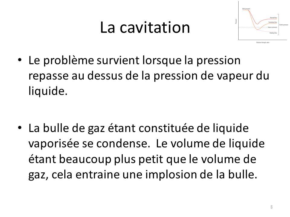 La cavitation Le problème survient lorsque la pression repasse au dessus de la pression de vapeur du liquide. La bulle de gaz étant constituée de liqu