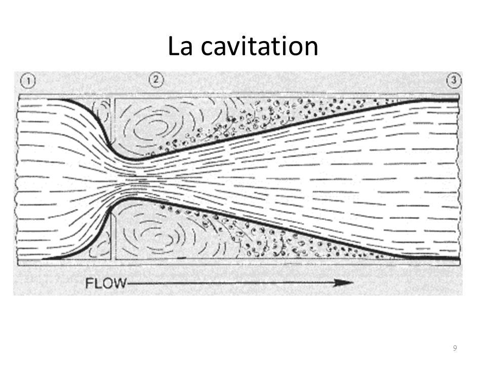 Les formules de calcul de la cavitation Ou d = diamètre interne de la valve – Utiliser le diamètre interne dune conduite « schedule 40 » de même diamètre nominal.