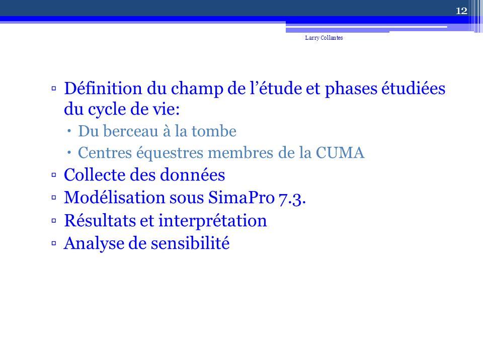 Définition du champ de létude et phases étudiées du cycle de vie: Du berceau à la tombe Centres équestres membres de la CUMA Collecte des données Modélisation sous SimaPro 7.3.