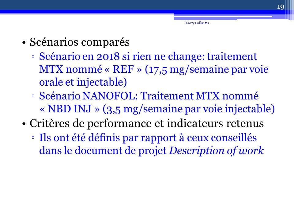 Scénarios comparés Scénario en 2018 si rien ne change: traitement MTX nommé « REF » (17,5 mg/semaine par voie orale et injectable) Scénario NANOFOL: Traitement MTX nommé « NBD INJ » (3,5 mg/semaine par voie injectable) Critères de performance et indicateurs retenus Ils ont été définis par rapport à ceux conseillés dans le document de projet Description of work Larry Collantes 19