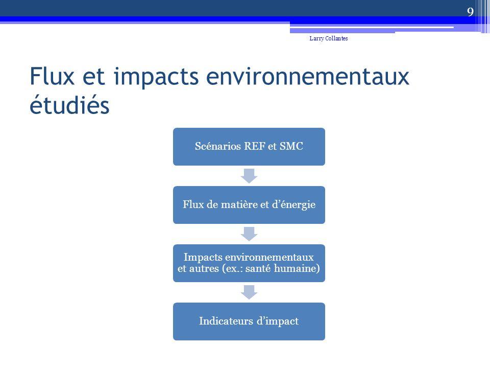 Flux et impacts environnementaux étudiés Scénarios REF et SMCFlux de matière et dénergie Impacts environnementaux et autres (ex.: santé humaine) Indicateurs dimpact Larry Collantes 9