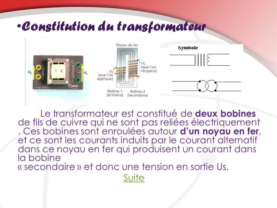 Constitution du transformateur Le transformateur est constitué de deux bobines de fils de cuivre qui ne sont pas reliées électriquement. Ces bobines s