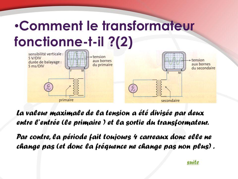 Comment le transformateur fonctionne-t-il ?(2) La valeur maximale de la tension a été divisée par deux entre lentrée (le primaire ) et la sortie du transformateur.