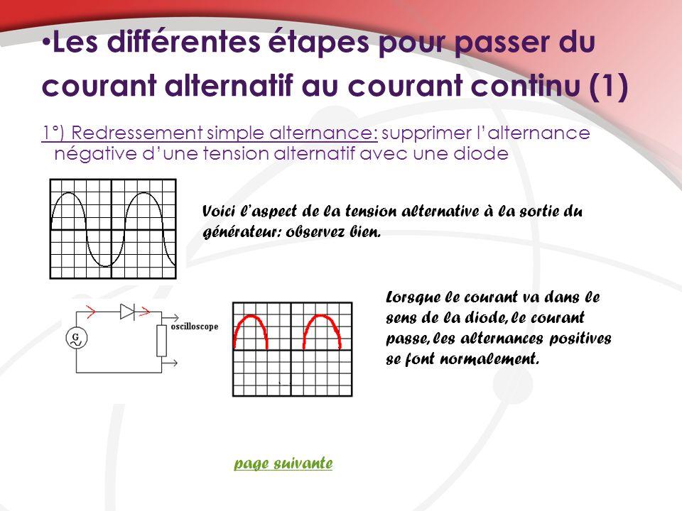 Les différentes étapes pour passer du courant alternatif au courant continu (1) 1°) Redressement simple alternance: supprimer lalternance négative dune tension alternatif avec une diode Voici laspect de la tension alternative à la sortie du générateur: observez bien.
