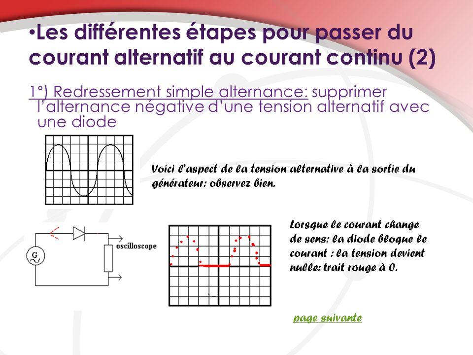 Les différentes étapes pour passer du courant alternatif au courant continu (2) 1°) Redressement simple alternance: supprimer lalternance négative dune tension alternatif avec une diode Voici laspect de la tension alternative à la sortie du générateur: observez bien.