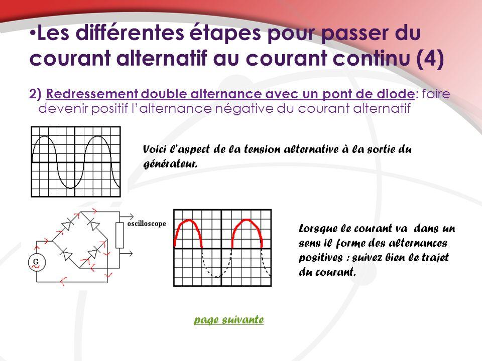 Les différentes étapes pour passer du courant alternatif au courant continu (4) 2) Redressement double alternance avec un pont de diode : faire deveni