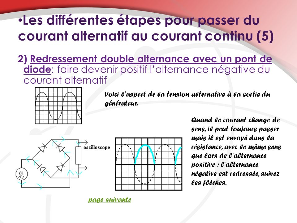 Les différentes étapes pour passer du courant alternatif au courant continu (5) 2) Redressement double alternance avec un pont de diode : faire deveni