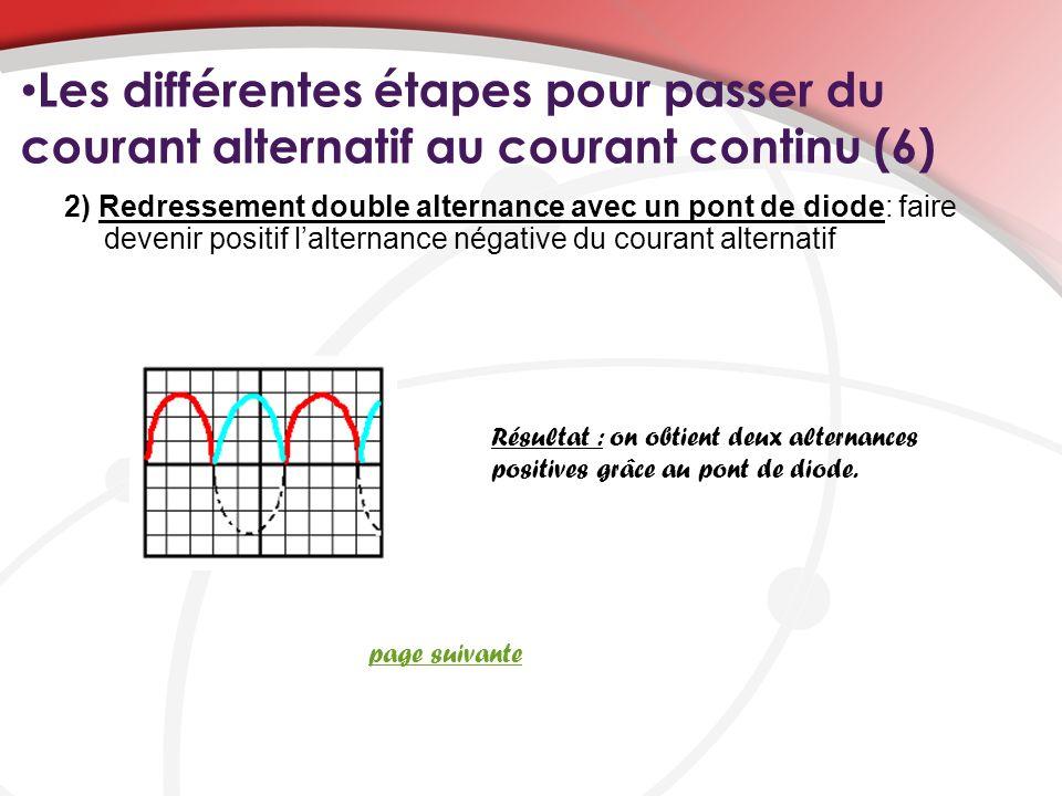 Les différentes étapes pour passer du courant alternatif au courant continu (6) Résultat : on obtient deux alternances positives grâce au pont de diode.