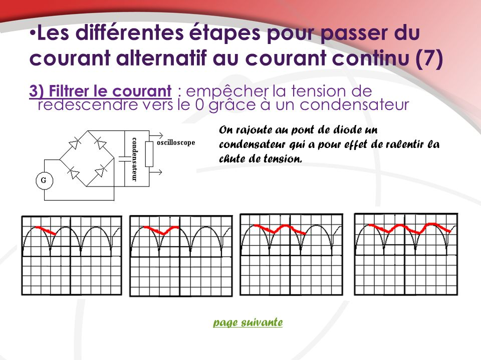 Les différentes étapes pour passer du courant alternatif au courant continu (7) 3) Filtrer le courant : empêcher la tension de redescendre vers le 0 g