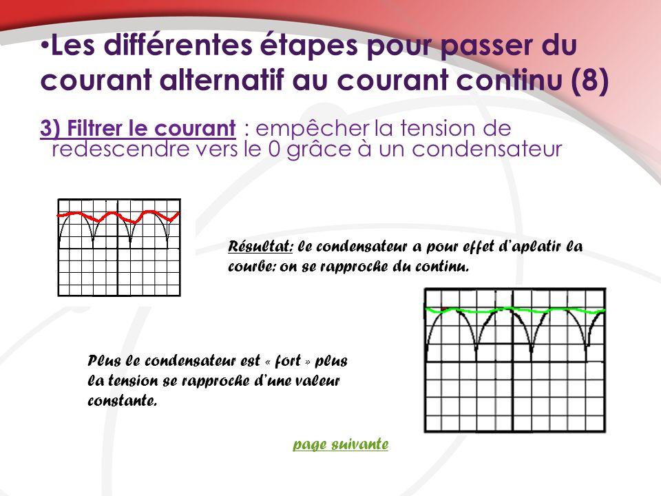 Les différentes étapes pour passer du courant alternatif au courant continu (8) 3) Filtrer le courant : empêcher la tension de redescendre vers le 0 grâce à un condensateur Résultat: le condensateur a pour effet daplatir la courbe: on se rapproche du continu.