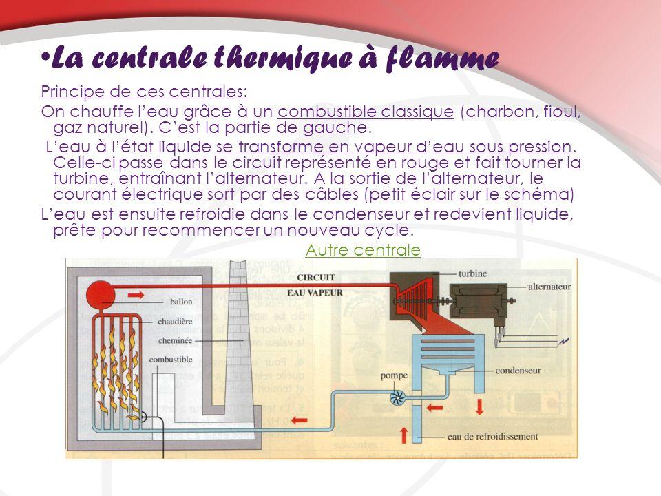 La centrale thermique à flamme Principe de ces centrales: On chauffe leau grâce à un combustible classique (charbon, fioul, gaz naturel). Cest la part