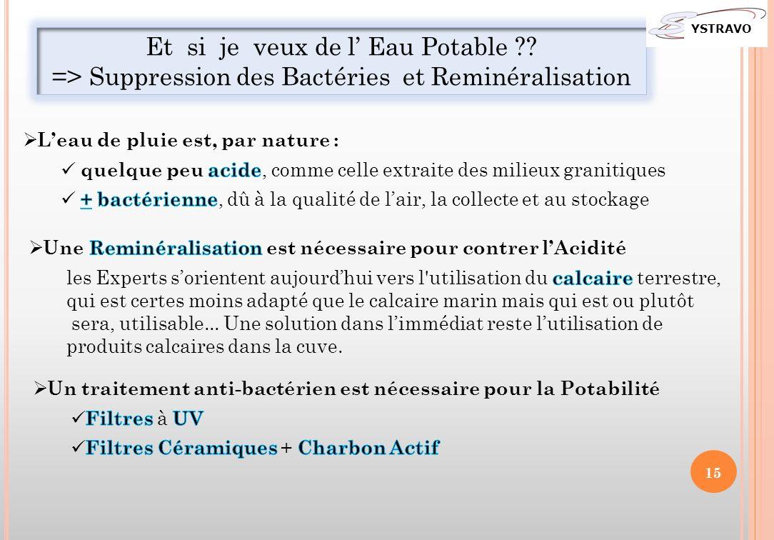 Et si je veux de l Eau Potable ?? => Suppression des Bactéries et Reminéralisation YSTRAVO 15