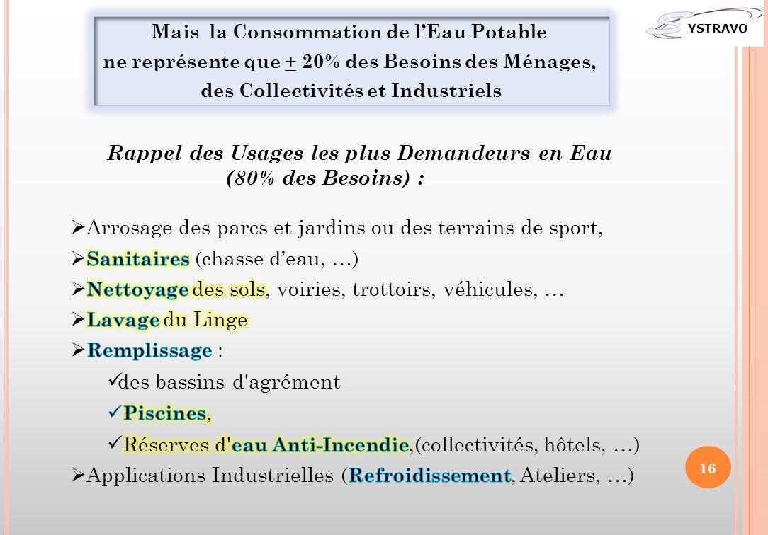 Mais la Consommation de lEau Potable ne représente que + 20% des Besoins des Ménages, des Collectivités et Industriels YSTRAVO 16