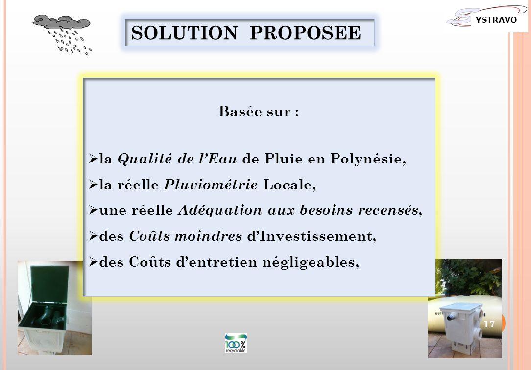 YSTRAVO SOLUTION PROPOSEE 17 Basée sur : la Qualité de lEau de Pluie en Polynésie, la réelle Pluviométrie Locale, une réelle Adéquation aux besoins re