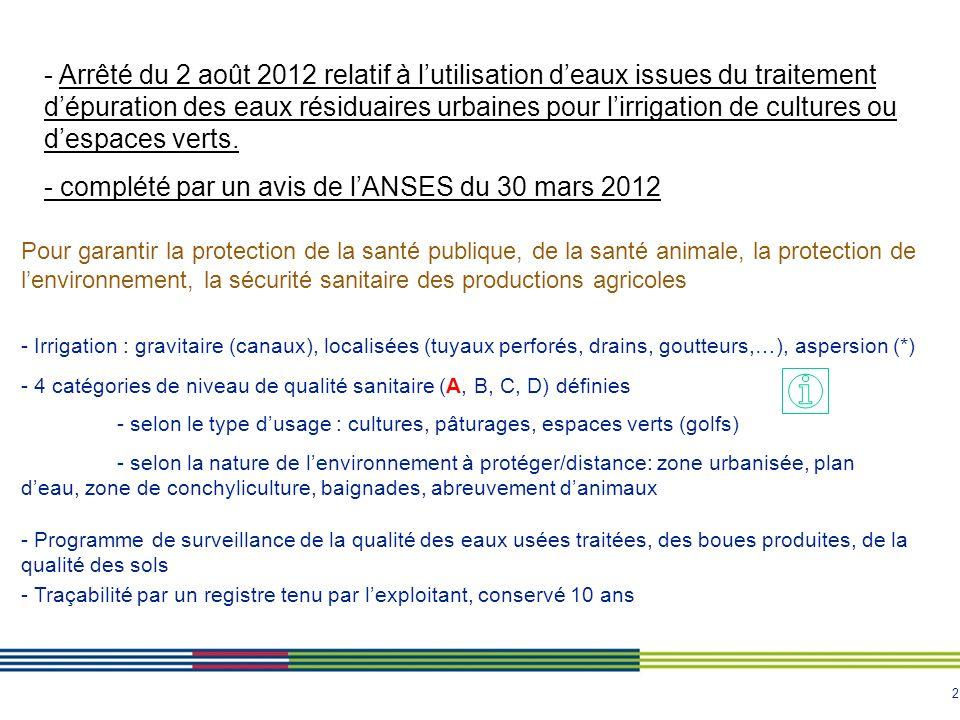 2 - Arrêté du 2 août 2012 relatif à lutilisation deaux issues du traitement dépuration des eaux résiduaires urbaines pour lirrigation de cultures ou despaces verts.