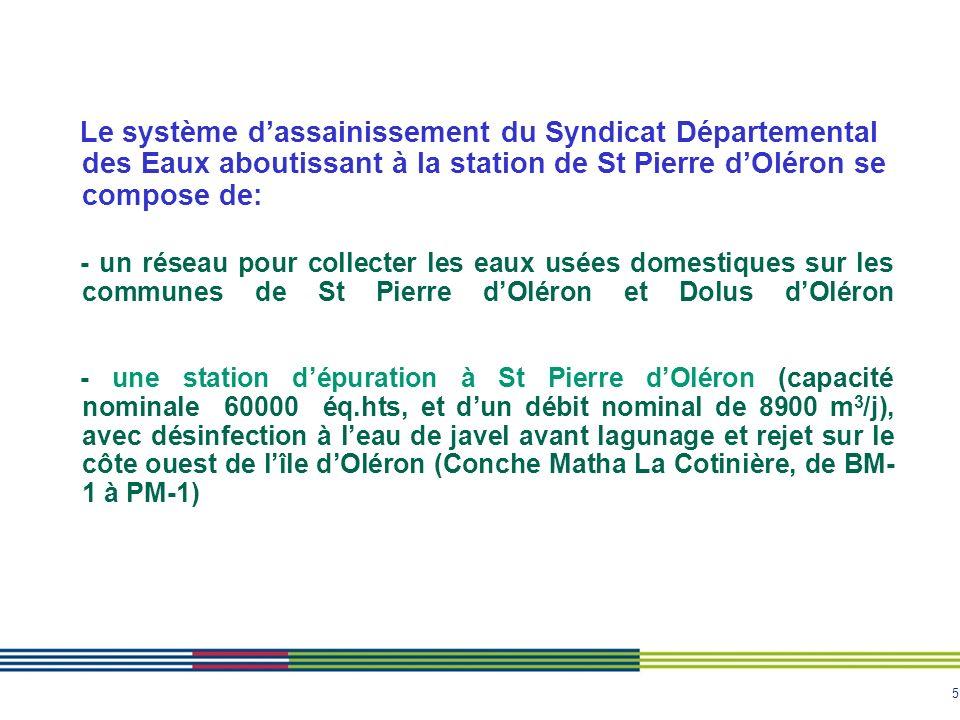 5 Le système dassainissement du Syndicat Départemental des Eaux aboutissant à la station de St Pierre dOléron se compose de: - un réseau pour collecter les eaux usées domestiques sur les communes de St Pierre dOléron et Dolus dOléron - une station dépuration à St Pierre dOléron (capacité nominale 60000 éq.hts, et dun débit nominal de 8900 m 3 /j), avec désinfection à leau de javel avant lagunage et rejet sur le côte ouest de lîle dOléron (Conche Matha La Cotinière, de BM- 1 à PM-1)