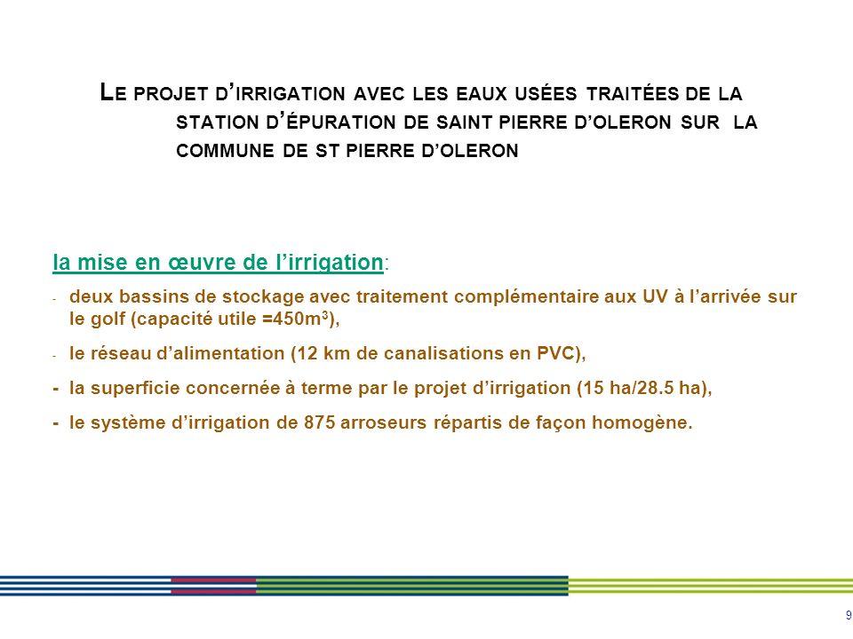 9 L E PROJET D IRRIGATION AVEC LES EAUX USÉES TRAITÉES DE LA STATION D ÉPURATION DE SAINT PIERRE DOLERON SUR LA COMMUNE DE ST PIERRE DOLERON la mise en œuvre de lirrigation: - deux bassins de stockage avec traitement complémentaire aux UV à larrivée sur le golf (capacité utile =450m 3 ), - le réseau dalimentation (12 km de canalisations en PVC), - la superficie concernée à terme par le projet dirrigation (15 ha/28.5 ha), - le système dirrigation de 875 arroseurs répartis de façon homogène.