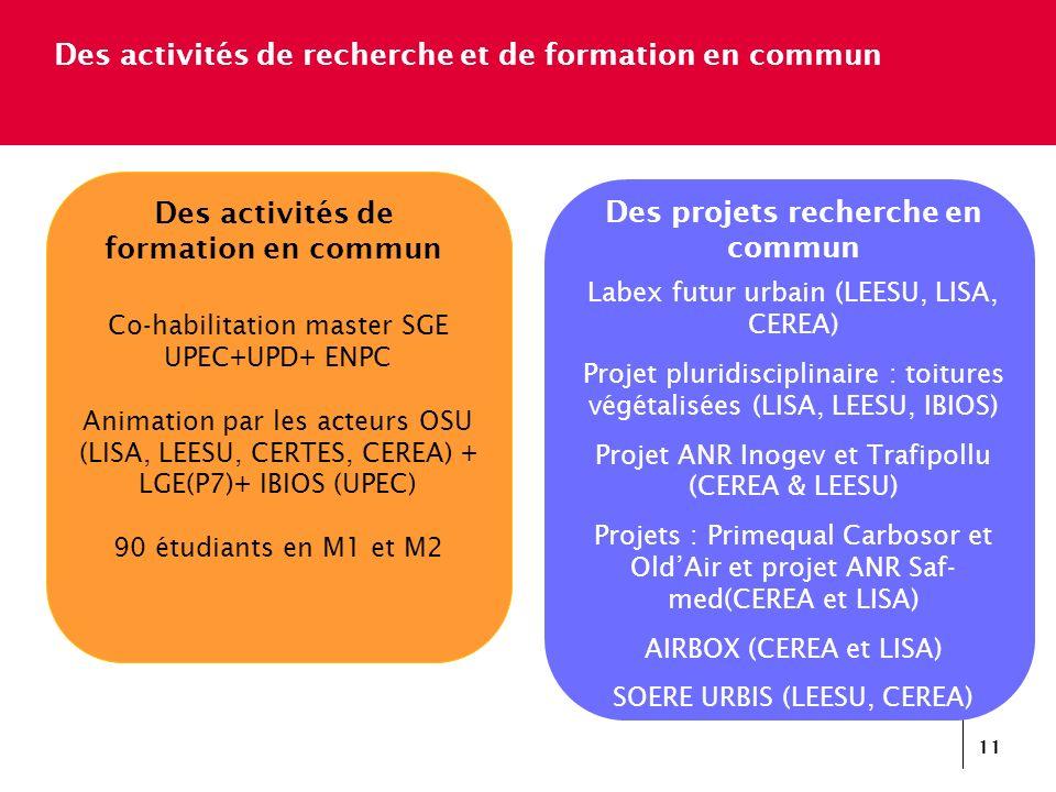 11 Des activités de recherche et de formation en commun Des activités de formation en commun Co-habilitation master SGE UPEC+UPD+ ENPC Animation par l