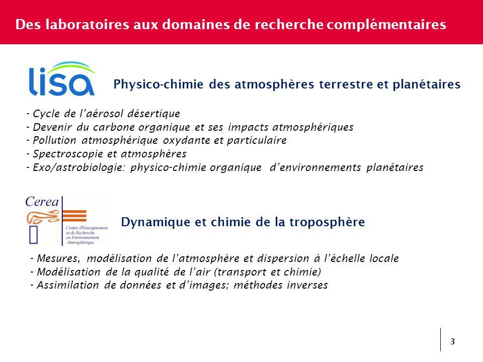 Des laboratoires aux domaines de recherche complémentaires Physico-chimie des atmosphères terrestre et planétaires - Cycle de laérosol désertique - De