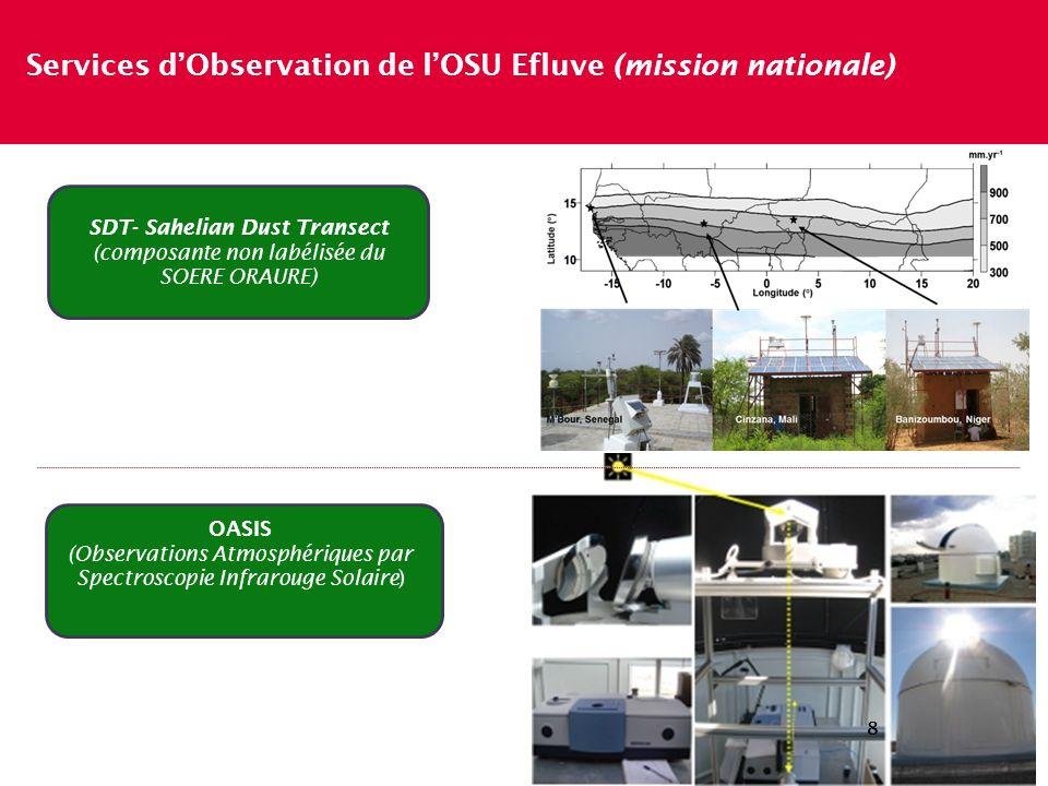 Services dObservation de lOSU Efluve (mission nationale) SDT- Sahelian Dust Transect (composante non labélisée du SOERE ORAURE) OASIS (Observations At