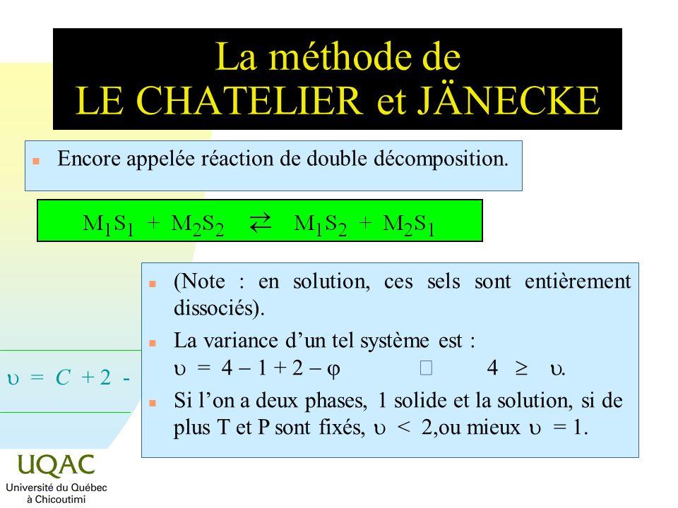 = C + 2 - La méthode de LE CHATELIER et JÄNECKE n Encore appelée réaction de double décomposition. n (Note : en solution, ces sels sont entièrement di