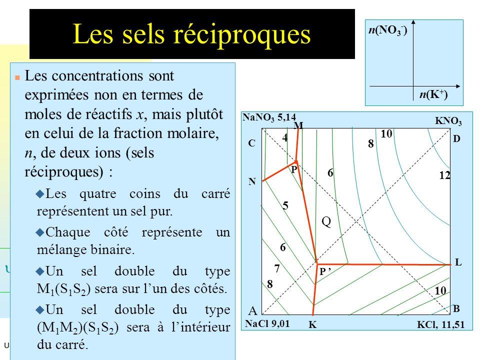 = C + 2 - Les sels réciproques n Les concentrations sont exprimées non en termes de moles de réactifs x, mais plutôt en celui de la fraction molaire,