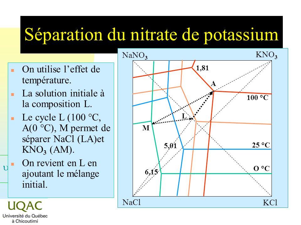 = C + 2 - Séparation du nitrate de potassium n On utilise leffet de température. n La solution initiale à la composition L. n Le cycle L (100 °C, A(0