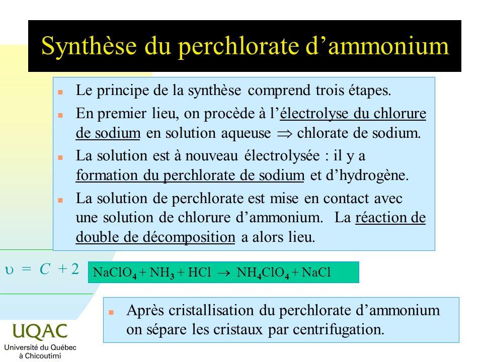 = C + 2 - Synthèse du perchlorate dammonium n Le principe de la synthèse comprend trois étapes. n En premier lieu, on procède à lélectrolyse du chloru