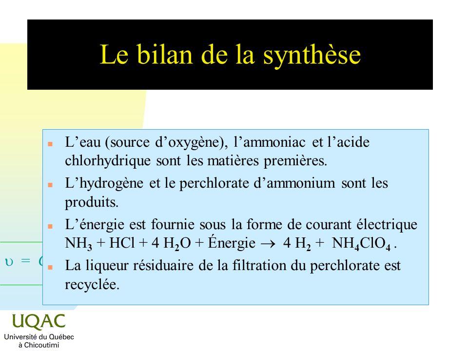 = C + 2 - Le bilan de la synthèse n Leau (source doxygène), lammoniac et lacide chlorhydrique sont les matières premières. n Lhydrogène et le perchlor