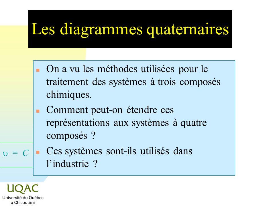 = C + 2 - Les diagrammes quaternaires n On a vu les méthodes utilisées pour le traitement des systèmes à trois composés chimiques. n Comment peut-on é