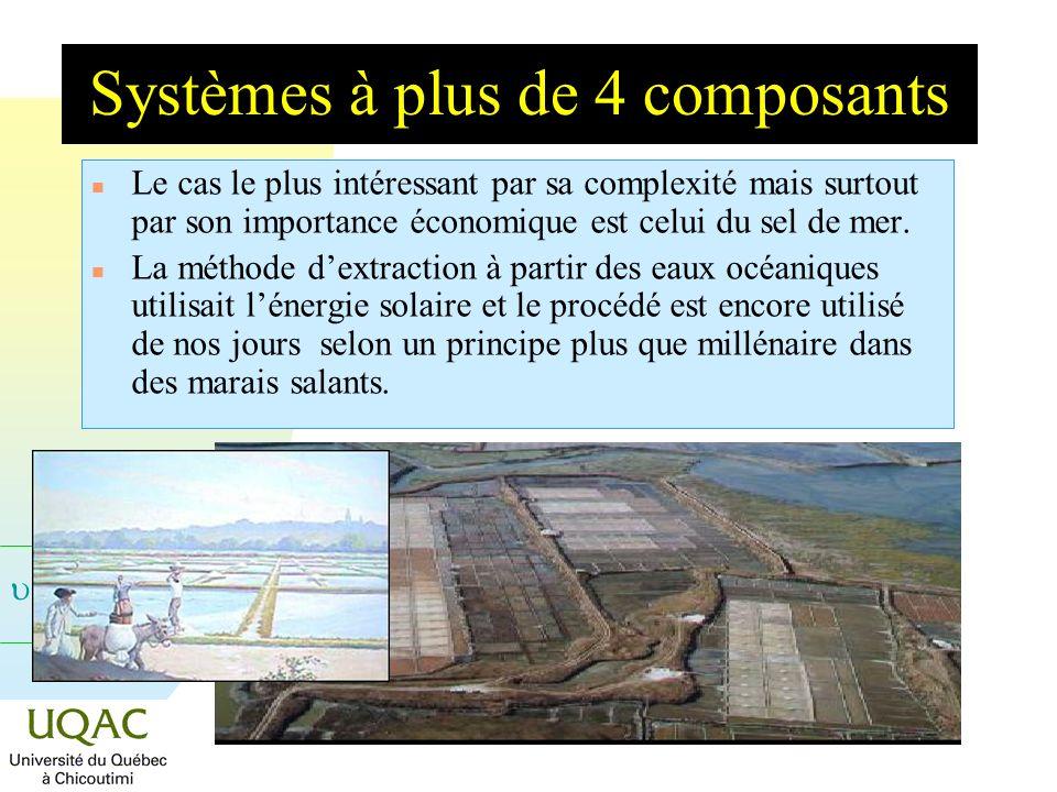 = C + 2 - Systèmes à plus de 4 composants n Le cas le plus intéressant par sa complexité mais surtout par son importance économique est celui du sel d