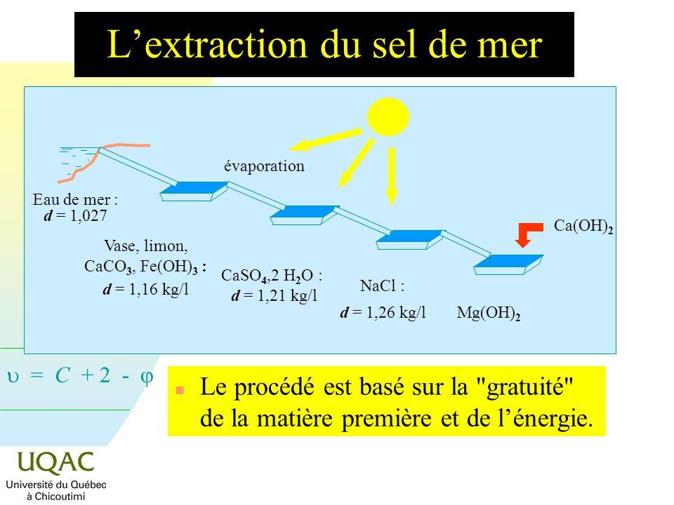 = C + 2 - Lextraction du sel de mer n Le procédé est basé sur la