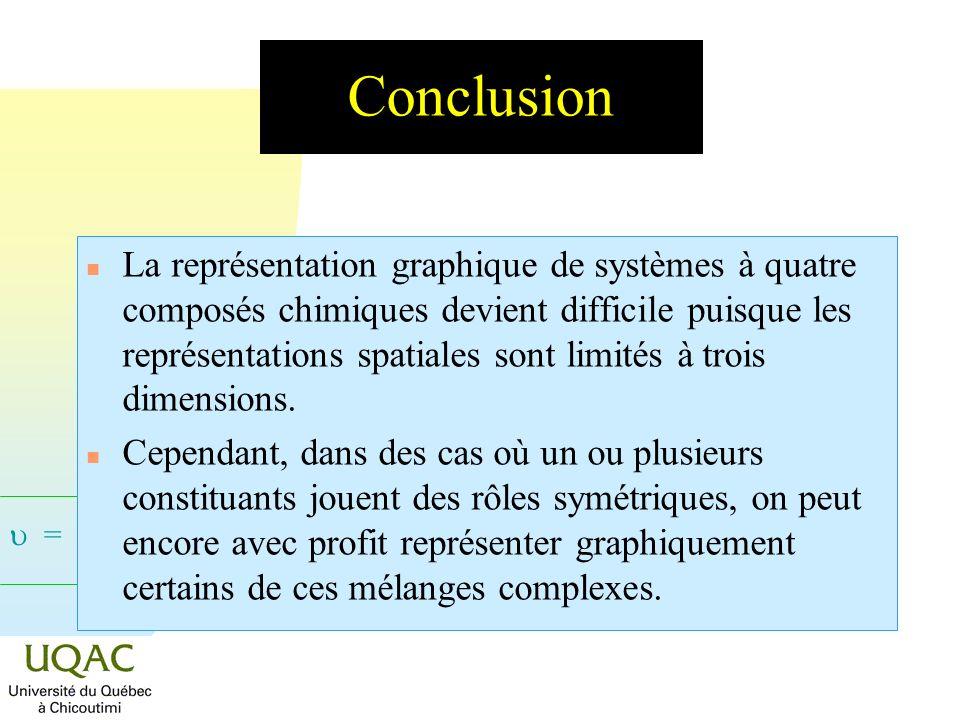 = C + 2 - Conclusion n La représentation graphique de systèmes à quatre composés chimiques devient difficile puisque les représentations spatiales son