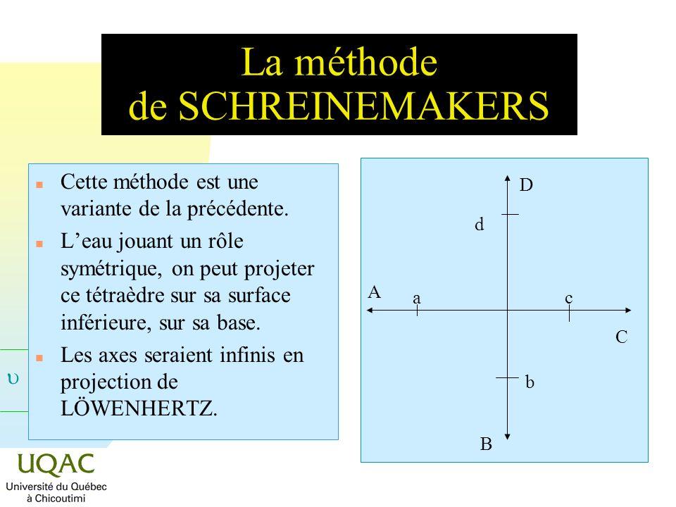 = C + 2 - La méthode de SCHREINEMAKERS n Cette méthode est une variante de la précédente. n Leau jouant un rôle symétrique, on peut projeter ce tétraè