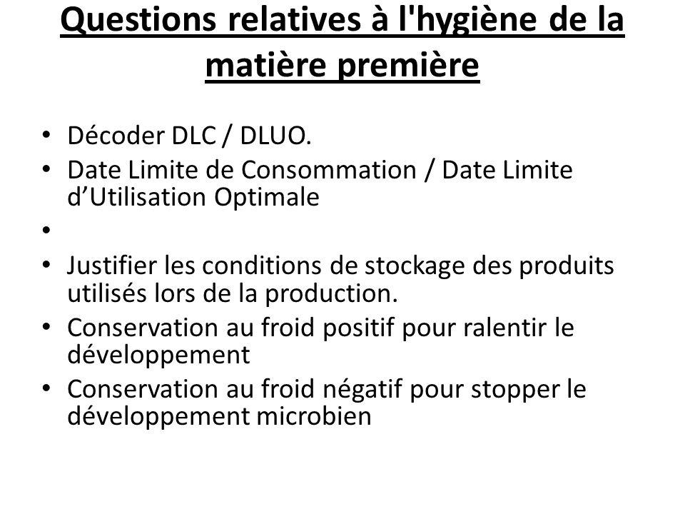 Questions relatives à l hygiène de la matière première Décoder DLC / DLUO.