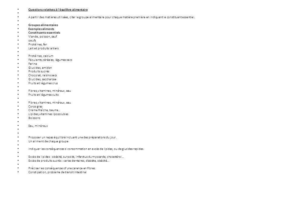 Groupes alimentairesExemples alimentsConstituants essentiels Viande, poisson, œufoeufsProtéines, fer Lait et produits laitiersProtéines, calcium Féculents,céréales, légumes secs FarineGlucides, amidon Produits sucrésChocolat, raisins secsGlucides, saccharose Fruits et légumes crusFibres,vitamines, minéraux, eau Fruits et légumes cuitsFibres,vitamines, minéraux, eau Corps grasCrème fraîche, beurre…Lipides,vitamines liposolubles BoissonsEau, minéraux Questions relatives à l équilibre alimentaire A partir des matières utilisées, citer le groupe alimentaire pour chaque matière première en indiquant le constituant essentiel.