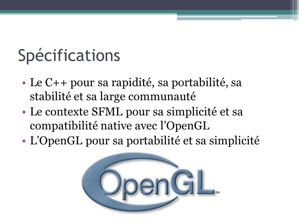 Spécifications Le C++ pour sa rapidité, sa portabilité, sa stabilité et sa large communauté Le contexte SFML pour sa simplicité et sa compatibilité na
