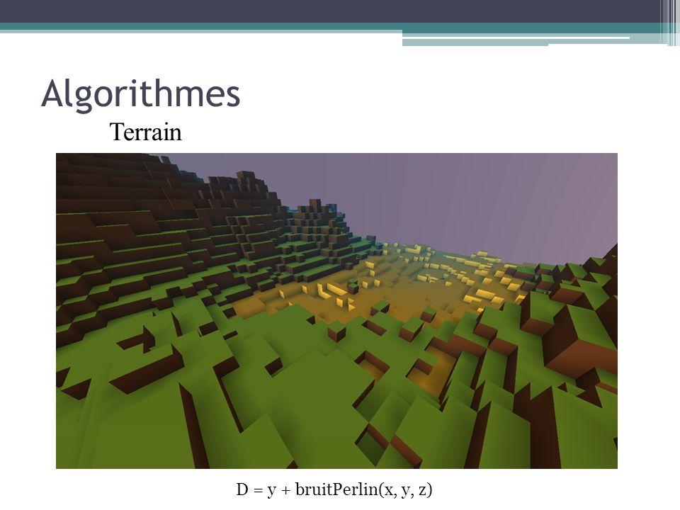 Algorithmes Terrain D = y + bruitPerlin(x, y, z)