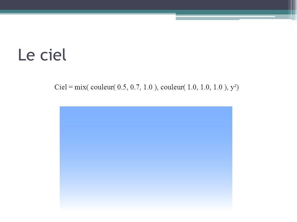 Le ciel Ciel = mix( couleur( 0.5, 0.7, 1.0 ), couleur( 1.0, 1.0, 1.0 ), y²)