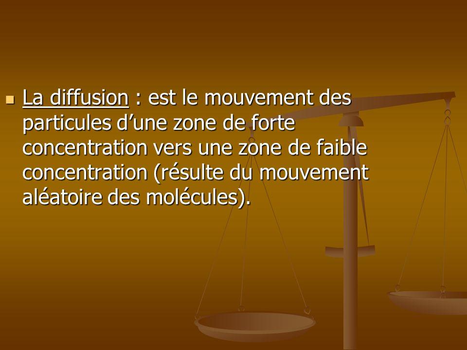 La diffusion : est le mouvement des particules dune zone de forte concentration vers une zone de faible concentration (résulte du mouvement aléatoire