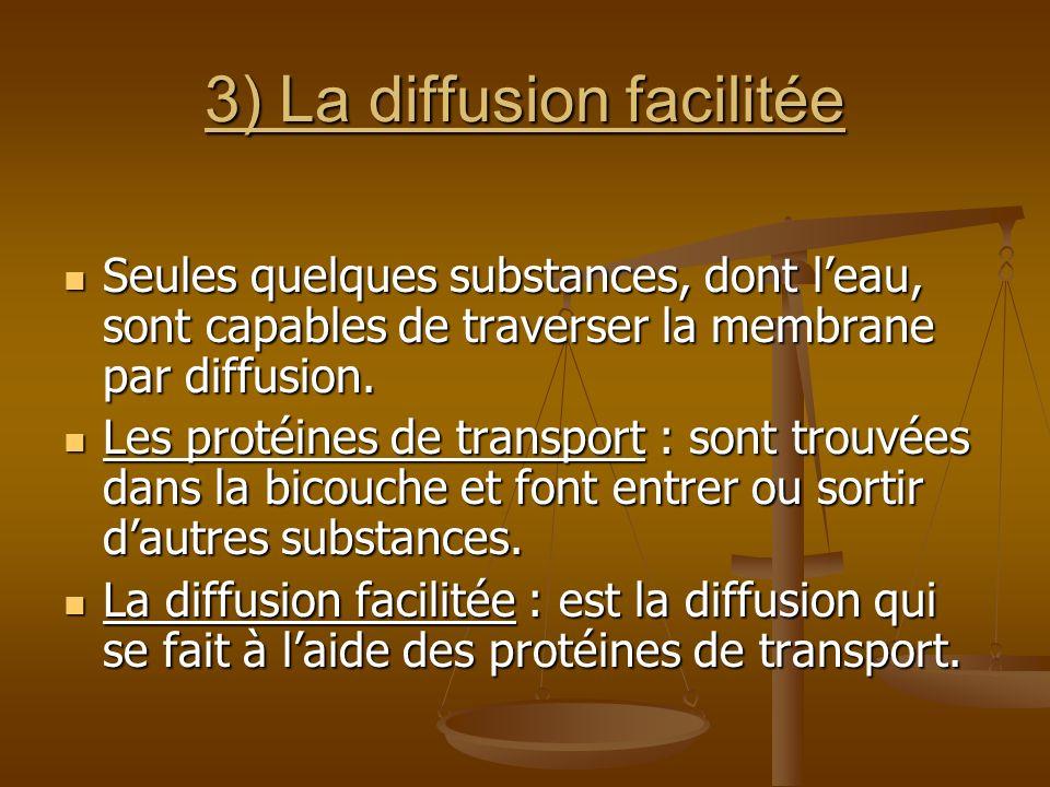 3) La diffusion facilitée Seules quelques substances, dont leau, sont capables de traverser la membrane par diffusion. Seules quelques substances, don