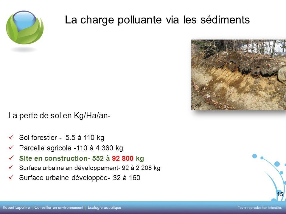 15 La charge polluante via les sédiments La perte de sol en Kg/Ha/an- Sol forestier - 5.5 à 110 kg Parcelle agricole -110 à 4 360 kg Site en construction- 552 à 92 800 kg Surface urbaine en développement- 92 à 2 208 kg Surface urbaine développée- 32 à 160
