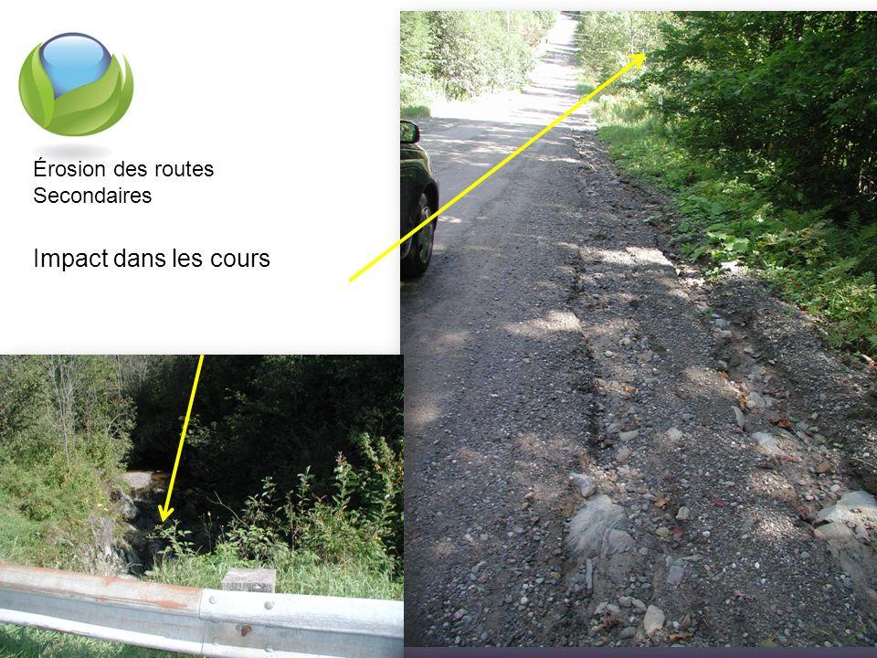 16 Érosion des routes Secondaires Impact dans les cours