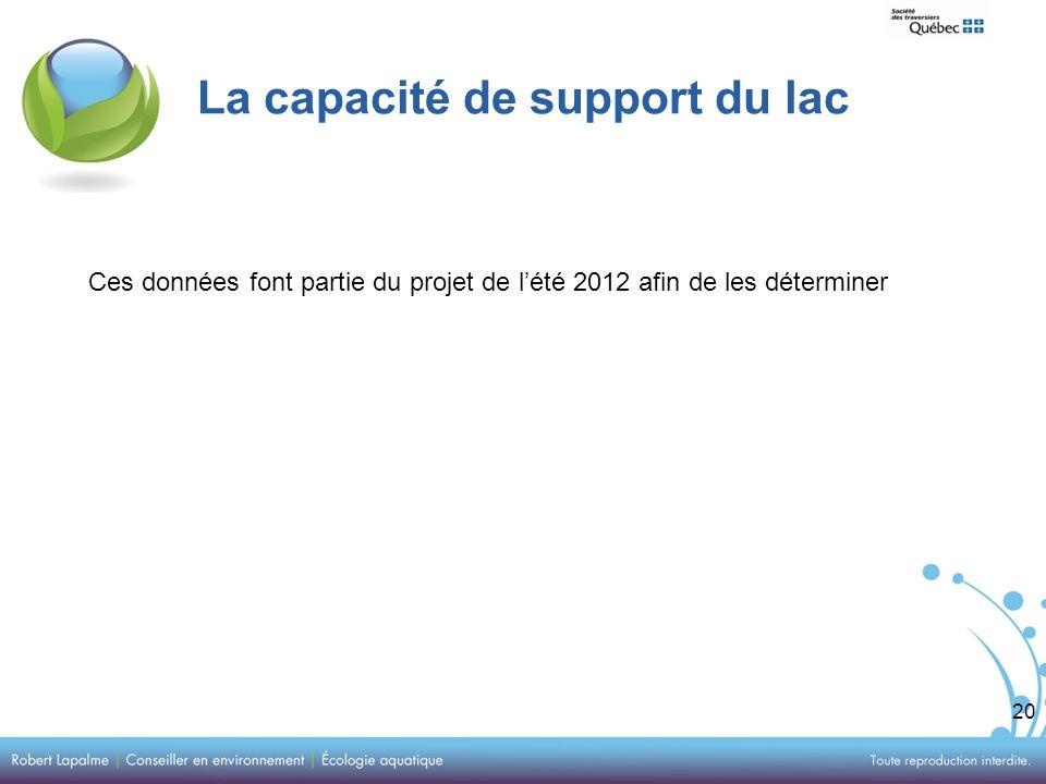 20 La capacité de support du lac Ces données font partie du projet de lété 2012 afin de les déterminer