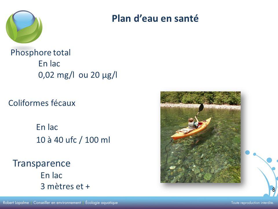 8 Phosphore total En lac 0,02 mg/l ou 20 µg/l Plan deau en santé Coliformes fécaux En lac 10 à 40 ufc / 100 ml Transparence En lac 3 mètres et +