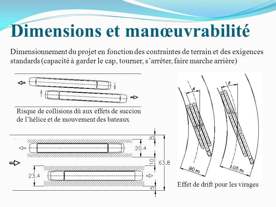 Dimensions et manœuvrabilité Risque de collisions dû aux effets de succion de lhélice et de mouvement des bateaux Dimensionnement du projet en fonctio